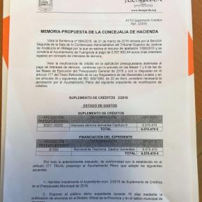 Ciudadanos Fuengirola confirma que la deuda por los intereses de las obras del complejo Elola asciende a 6,6 millones de euros