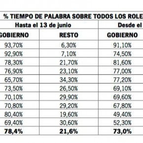 Fuengirola Televisión de nuevo la televisión pública de Andalucía menos plural